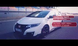 Honda Typer-R Pist Rekoru Filmi